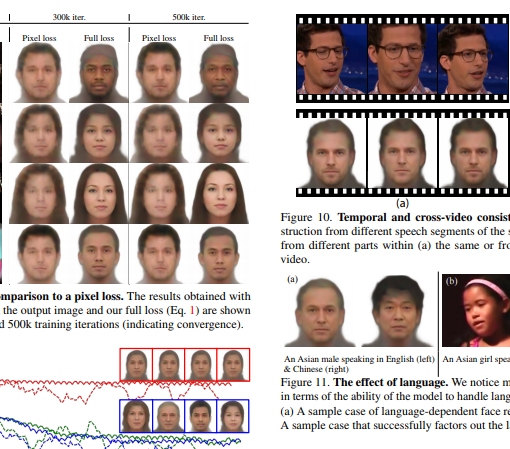 Воссоздать внешность по голосу? Да. Учёные создали такую нейросеть. 5