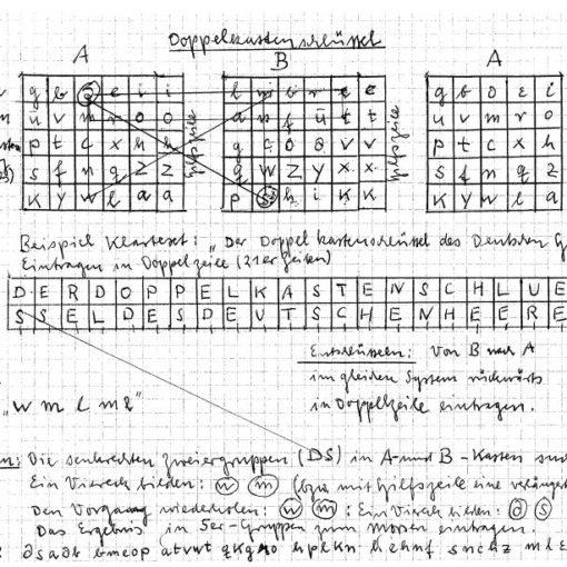 История загадочной и легендарной шифровальной Enigma 10