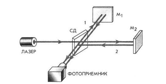 Гравитационные волны. Почему их обнаружение  имело такой резонанс? 9