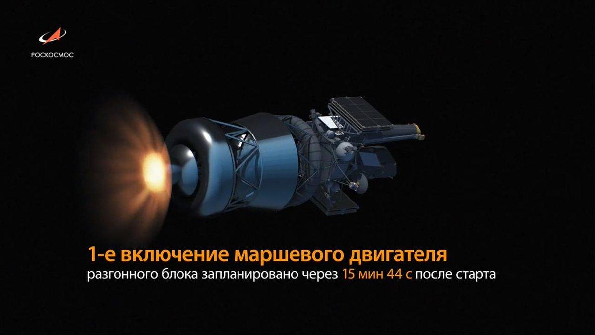 """Создание карты Вселенной. Россия запустила в космос телескоп """"Спектр-РГ"""". 1"""