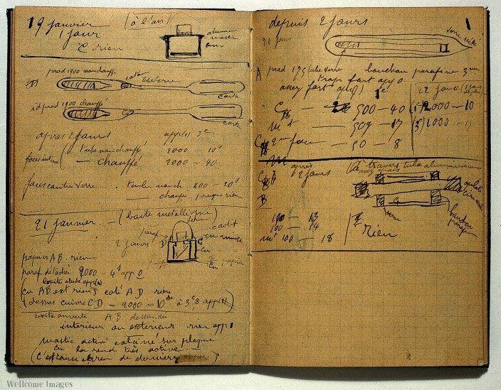 Исследовательские работы Марии Кюри остаются радиоактивными 100 с лишним лет спустя 2