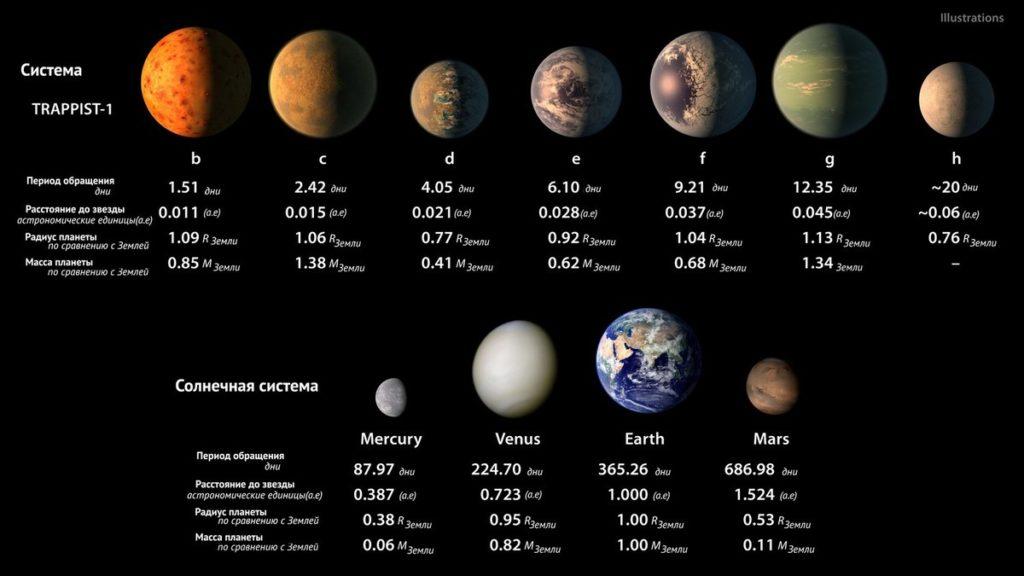 Есть ли кто живой на экзопланете? 2
