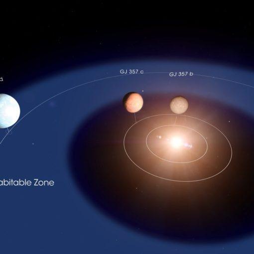 У красного карлика в 30 световых годах от Солнца найдены три «суперземли» 8