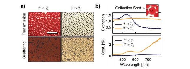 Создан материал, меняющий цвет подобно хамелеону, работающий на наномашинах 6
