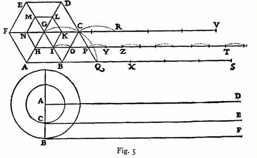 Парадокс колеса 7