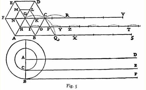 Парадокс колеса 8