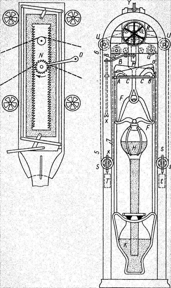 Джеймс Кокс, автор «философских часов»: предприниматель или ювелир, изобретший вечный двигатель? 7