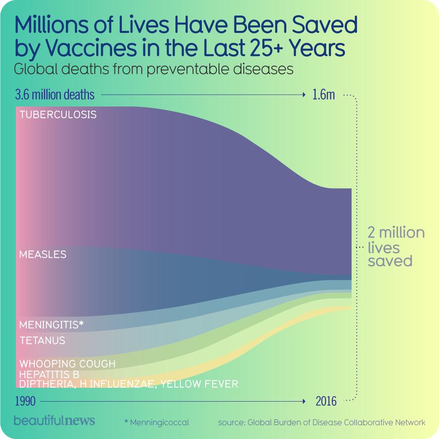 Смерть экспертизы: чем обесценивание знания угрожает человечеству 6