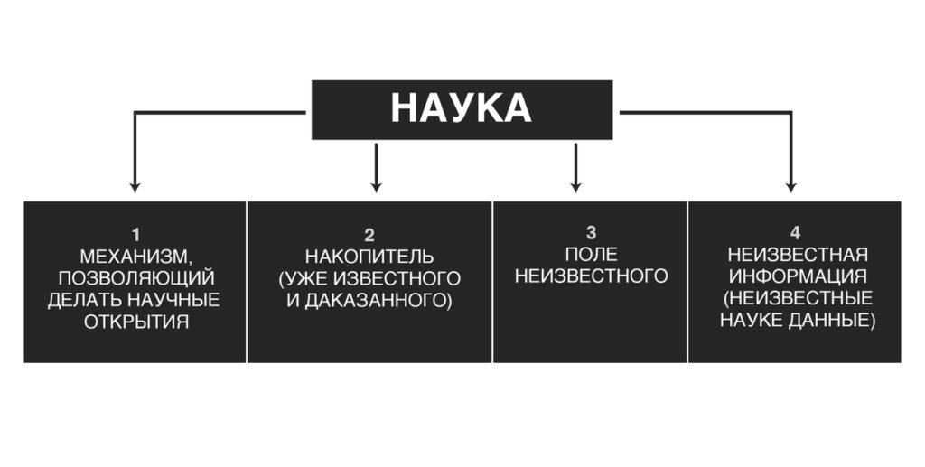Ключ к замку под грифом «проблема источниковедения XXI» 2