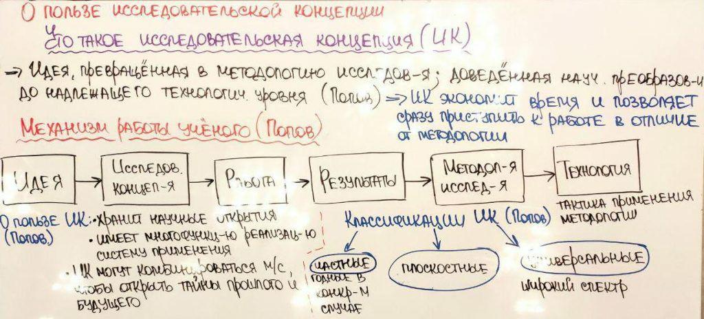О разнообразии научной методологии и скудости её применения 3